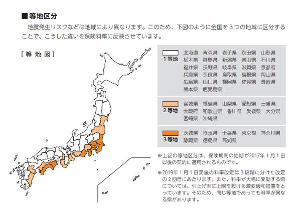 日本の地震発生リスク等地区分