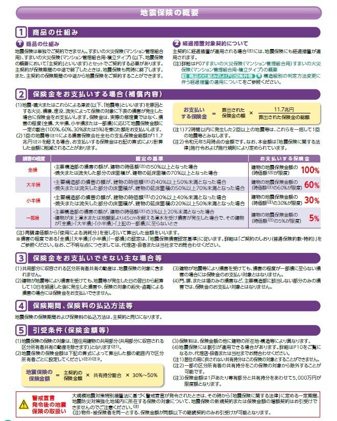 地震保険の概要