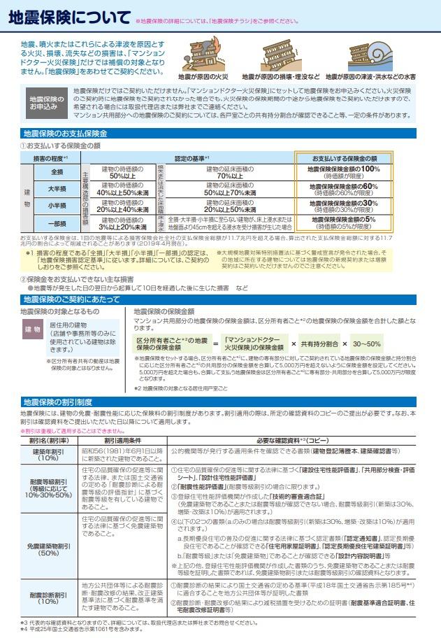 日新火災 マンションドクター 地震保険について