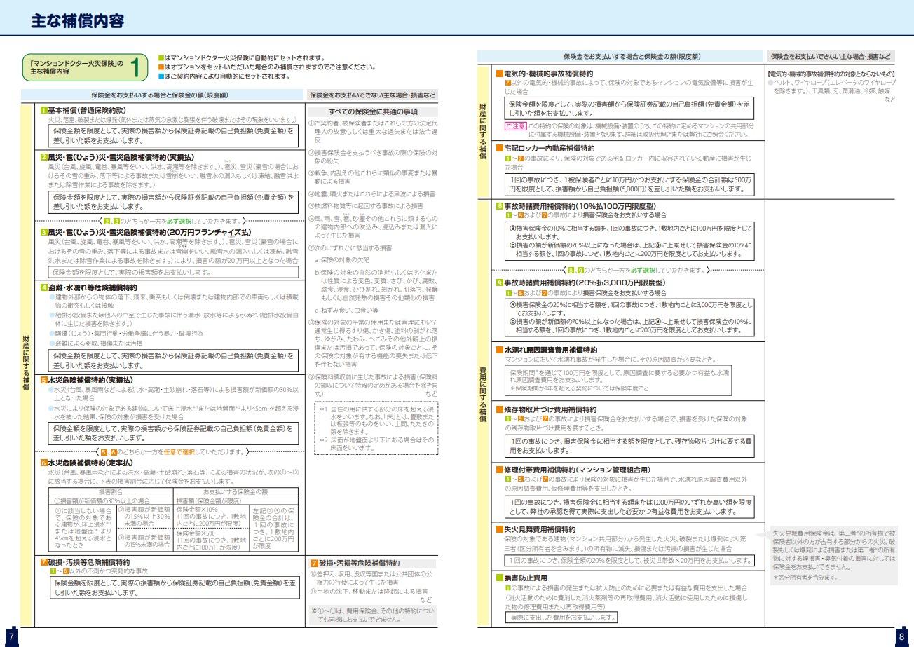 日新火災 マンション総合保険 主な補償内容 1
