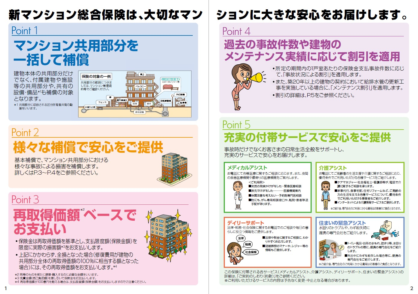 東京海上日動のマンション管理組合向け『新マンション総合保険』